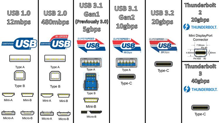 USB-4.0-1