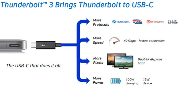 USB-4.0-2