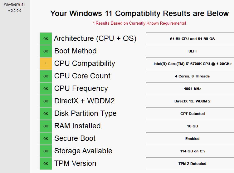 Είναι τα Windows 11 Συμβατά με το PC ή το Laptop μου?