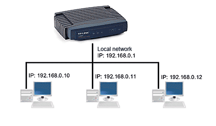 Διεύθυνση IP Πώς Βρίσκω Την IP Μου 1μμm