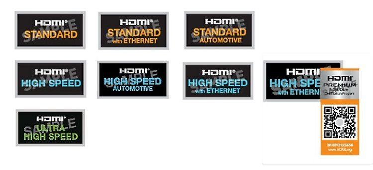 Τι Καλώδιο HDMI Να Πάρω 2μ