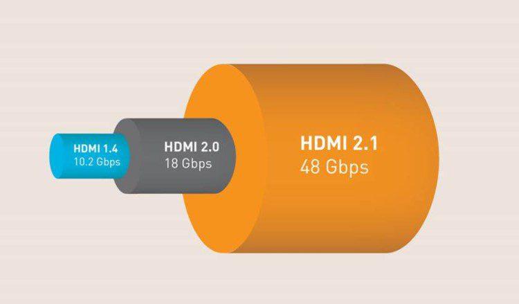 Τι Καλώδιο HDMI Να Πάρω 7ν
