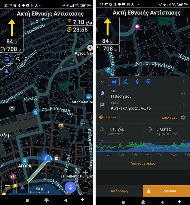 Εφαρμογές GPS 17αββα