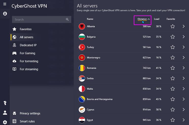 αλλαγή IP με το CyberGhost 1mμμμ