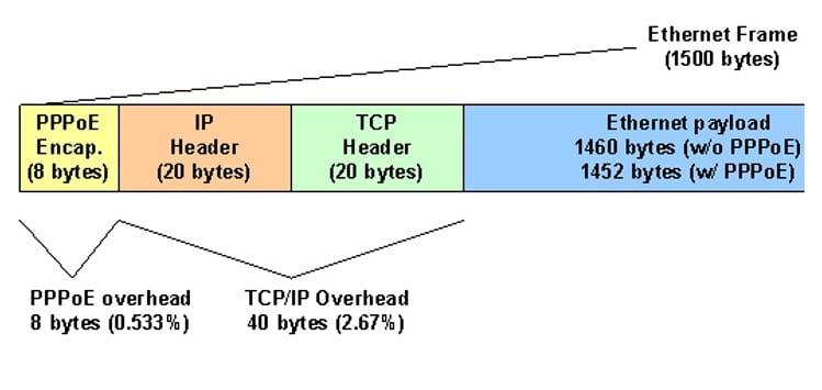 τοπικό δίκτυο μέσω router 7μμ
