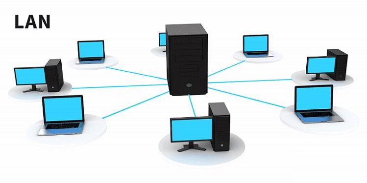 ενσύρματο δίκτυο στο σπίτι & τοπικό δίκτυο μέσω router 4μ
