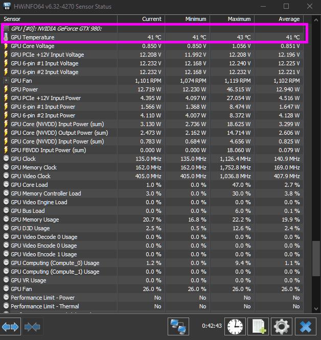 Θερμοκρασία Υπολογιστή 4μ